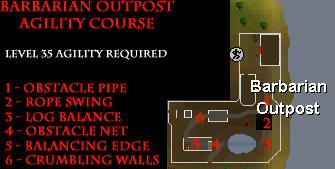 Barbarian Outpost Agility Course