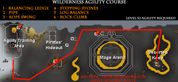 Wilderness Agility Course Course