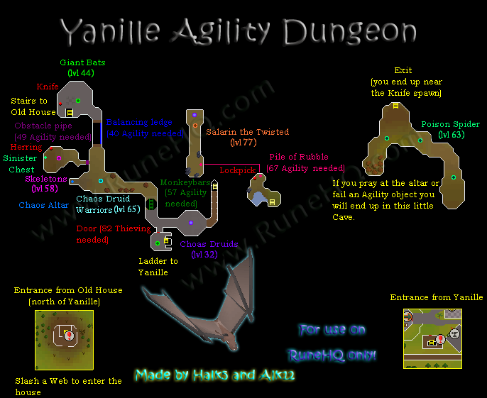 Yanille Agility Dungeon Map